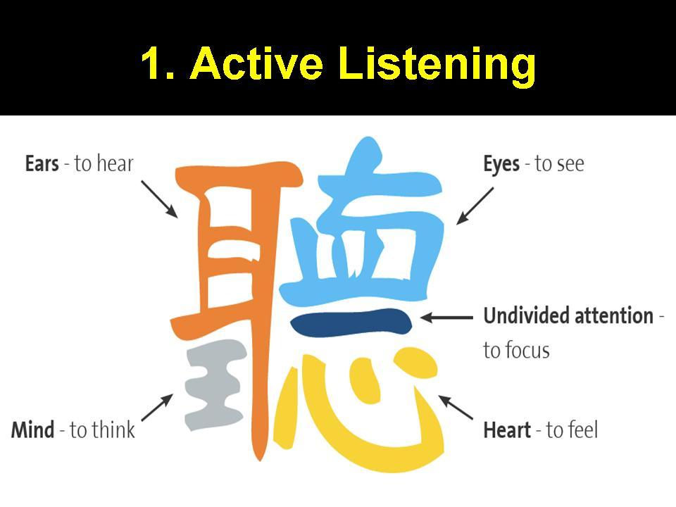 Listen Active Listening