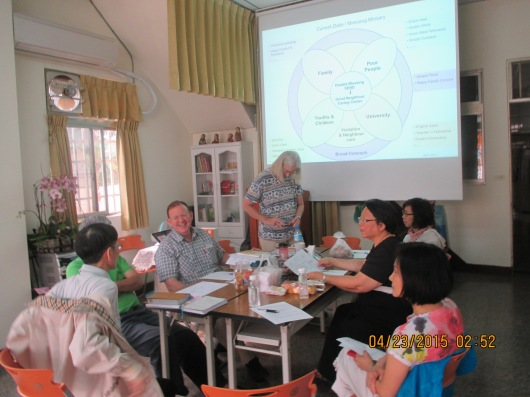 Reviewing church-planting strategy